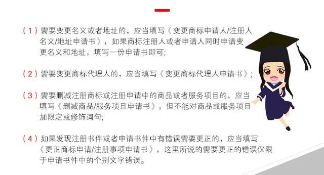 北京 商标变更的具体流程